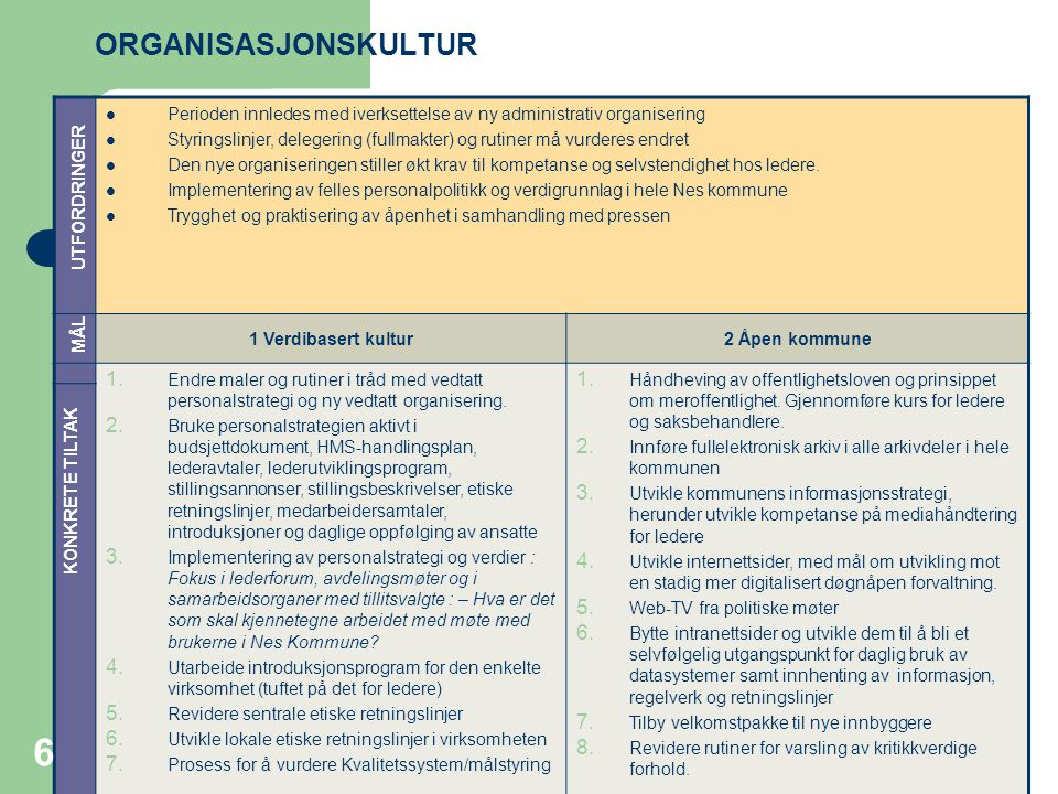 ORGANISASJONSKULTUR Perioden innledes med iverksettelse av ny administrativ organisering.