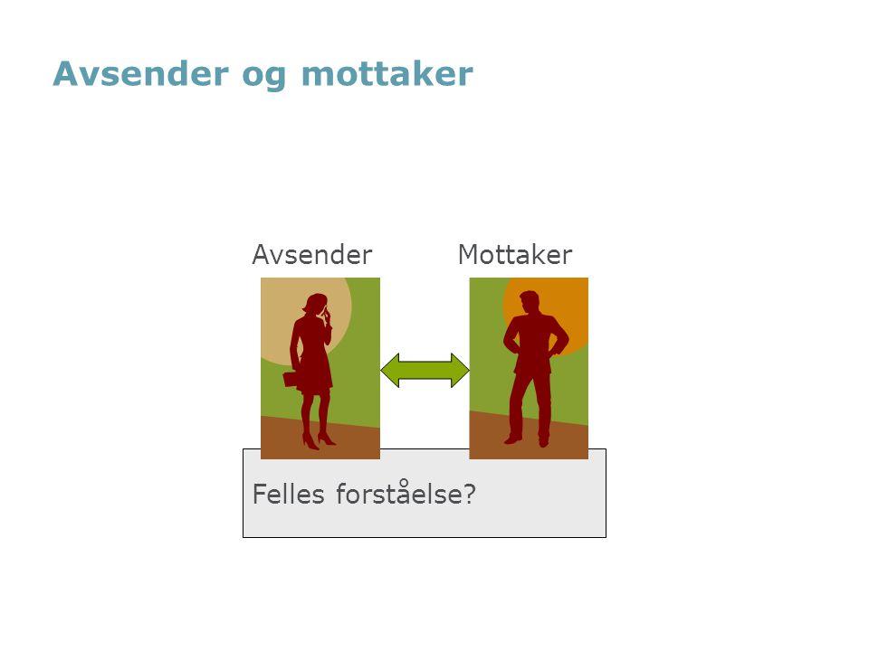 Avsender og mottaker Avsender Mottaker Felles forståelse