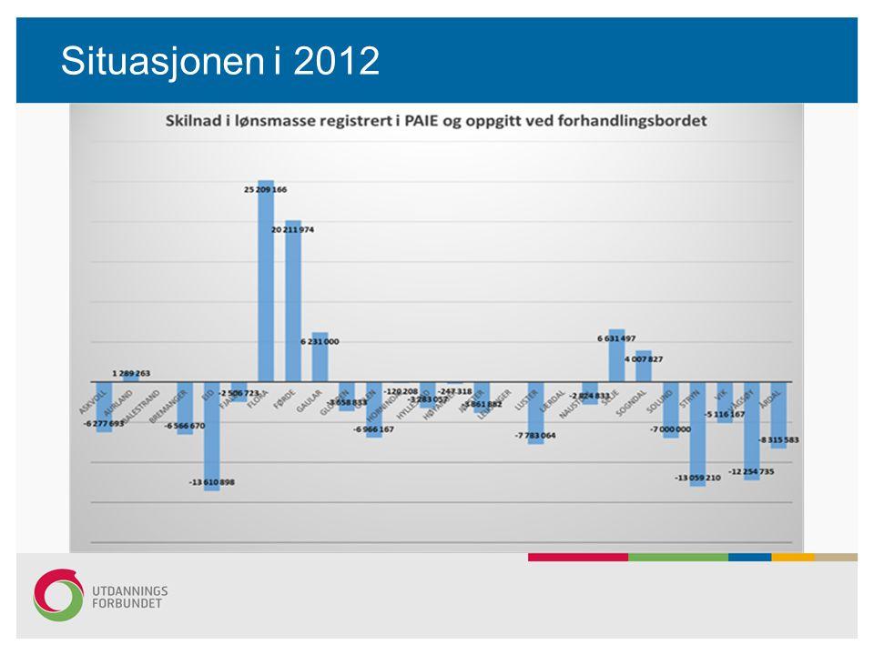 Situasjonen i 2012 Situasjonen i 2012 – KAMPANJE - har resultert i at KS no har sett poenget med å berekne potten sentralt –
