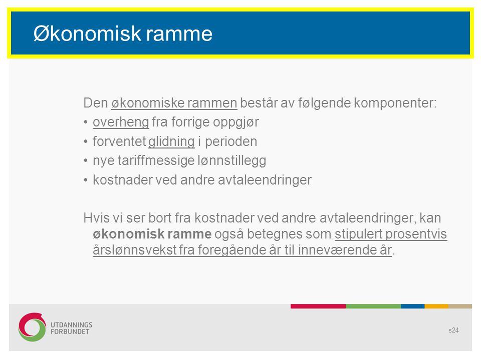 Økonomisk ramme Den økonomiske rammen består av følgende komponenter: