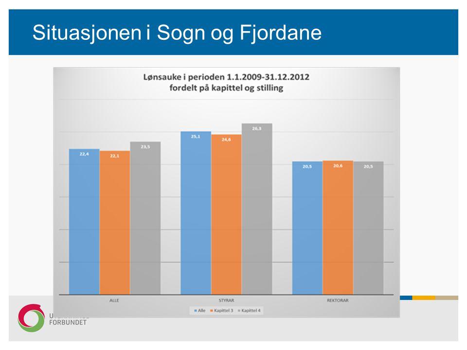 Situasjonen i Sogn og Fjordane