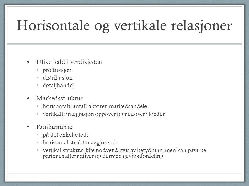 Horisontale og vertikale relasjoner
