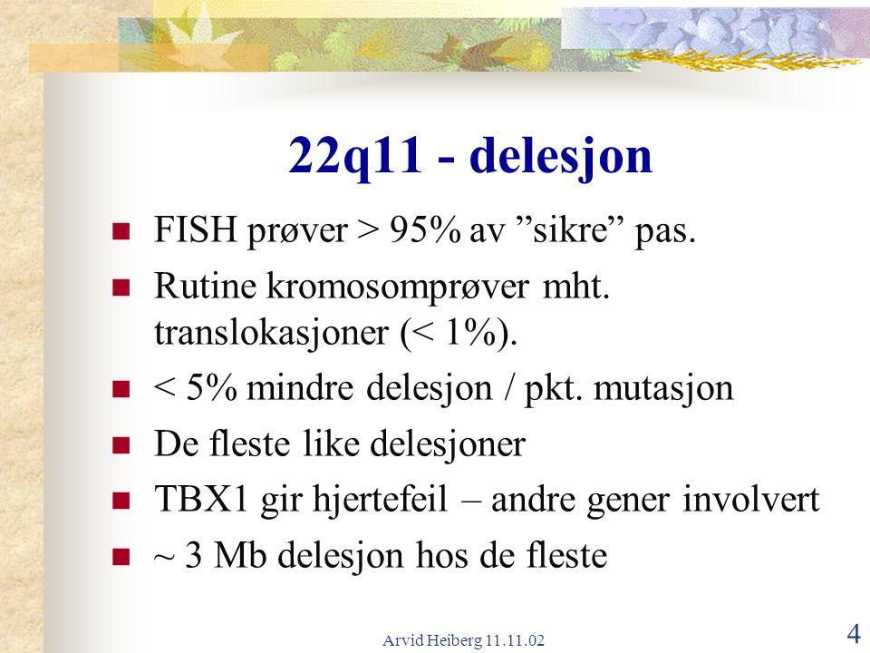 22q11 - delesjon FISH prøver > 95% av sikre pas.
