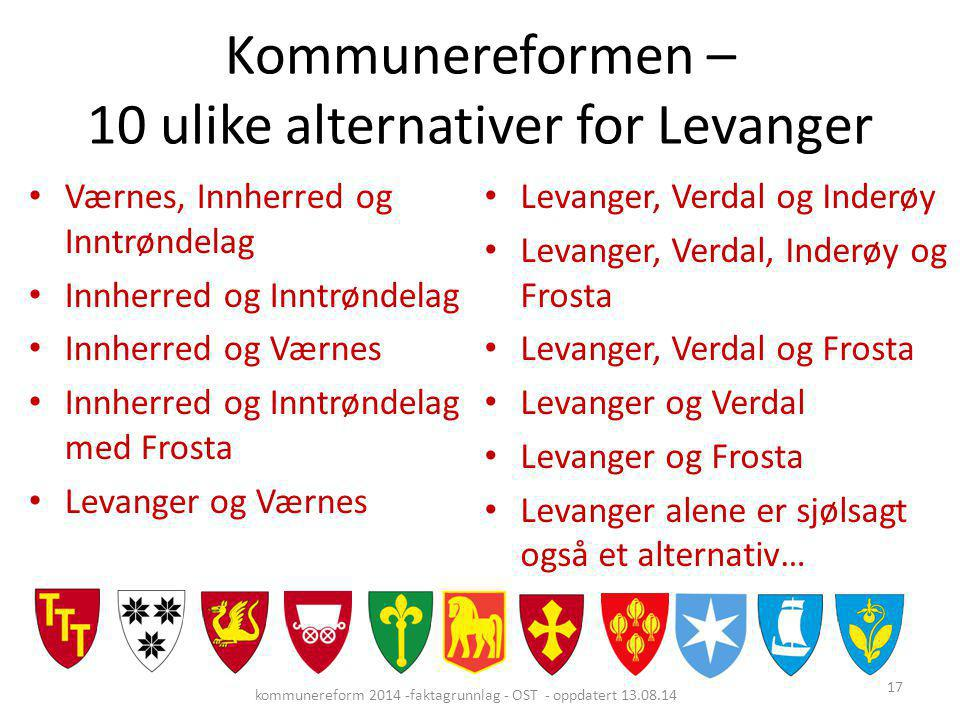 Kommunereformen – 10 ulike alternativer for Levanger