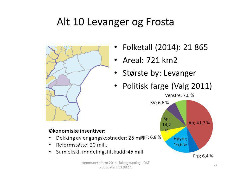 kommunereform 2014 -faktagrunnlag - OST - oppdatert 13.08.14