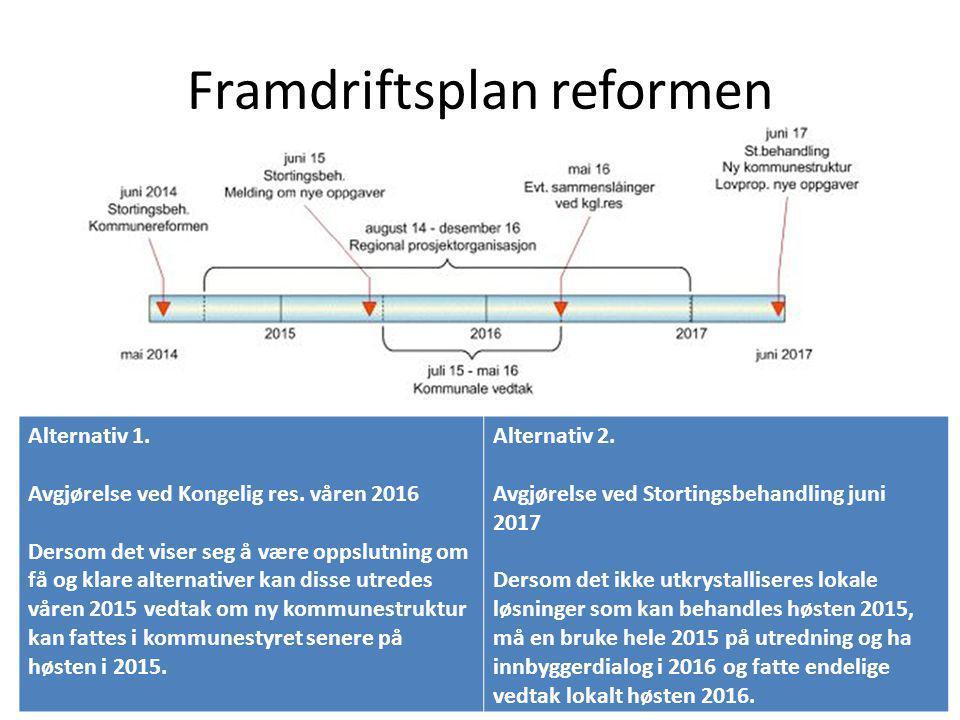Framdriftsplan reformen