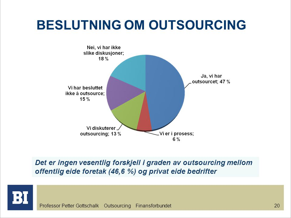 BESLUTNING OM OUTSOURCING