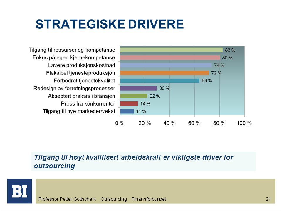 STRATEGISKE DRIVERE Tilgang til høyt kvalifisert arbeidskraft er viktigste driver for outsourcing.