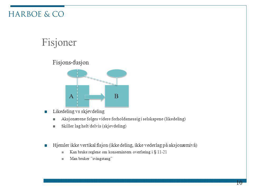 Fisjoner Fisjons-fusjon A B Likedeling vs skjevdeling