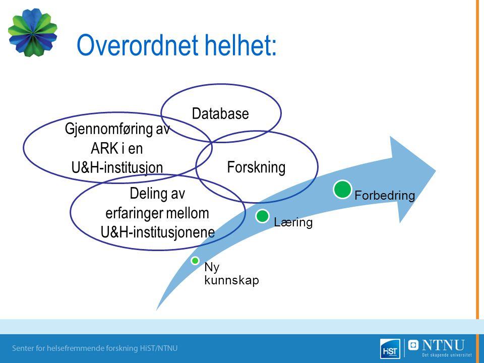 Overordnet helhet: Database Gjennomføring av ARK i en U&H-institusjon