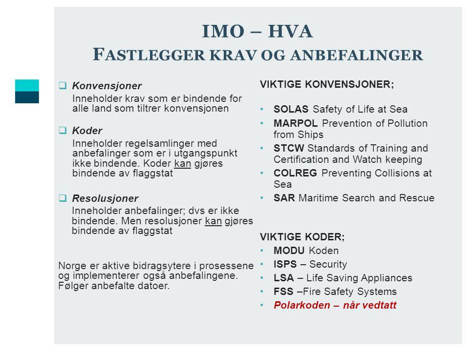 IMO – HVA Fastlegger krav og anbefalinger