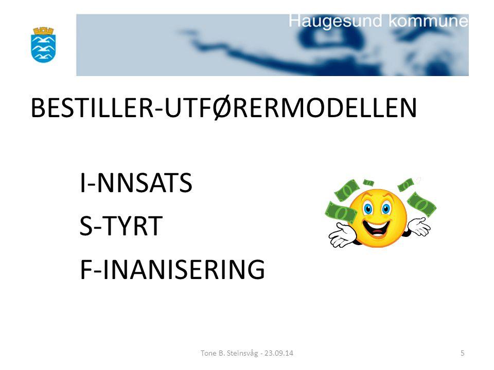 BESTILLER-UTFØRERMODELLEN I-NNSATS S-TYRT F-INANISERING