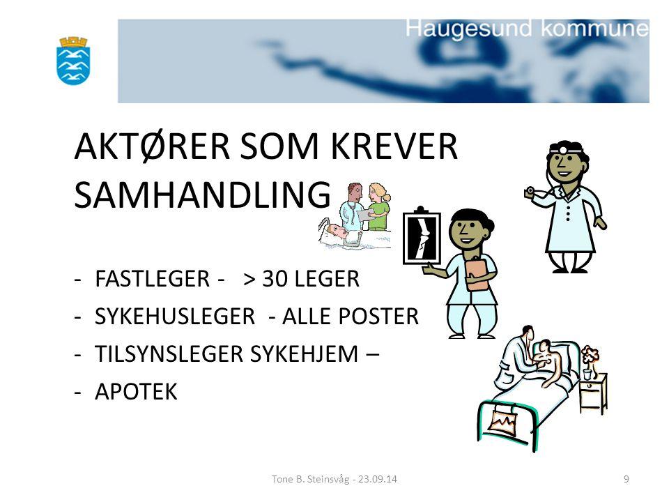 AKTØRER SOM KREVER SAMHANDLING