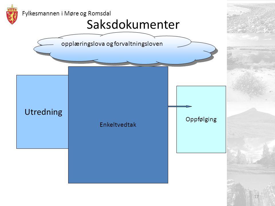 Saksdokumenter Utredning opplæringslova og forvaltningsloven