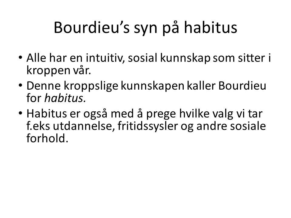 Bourdieu's syn på habitus