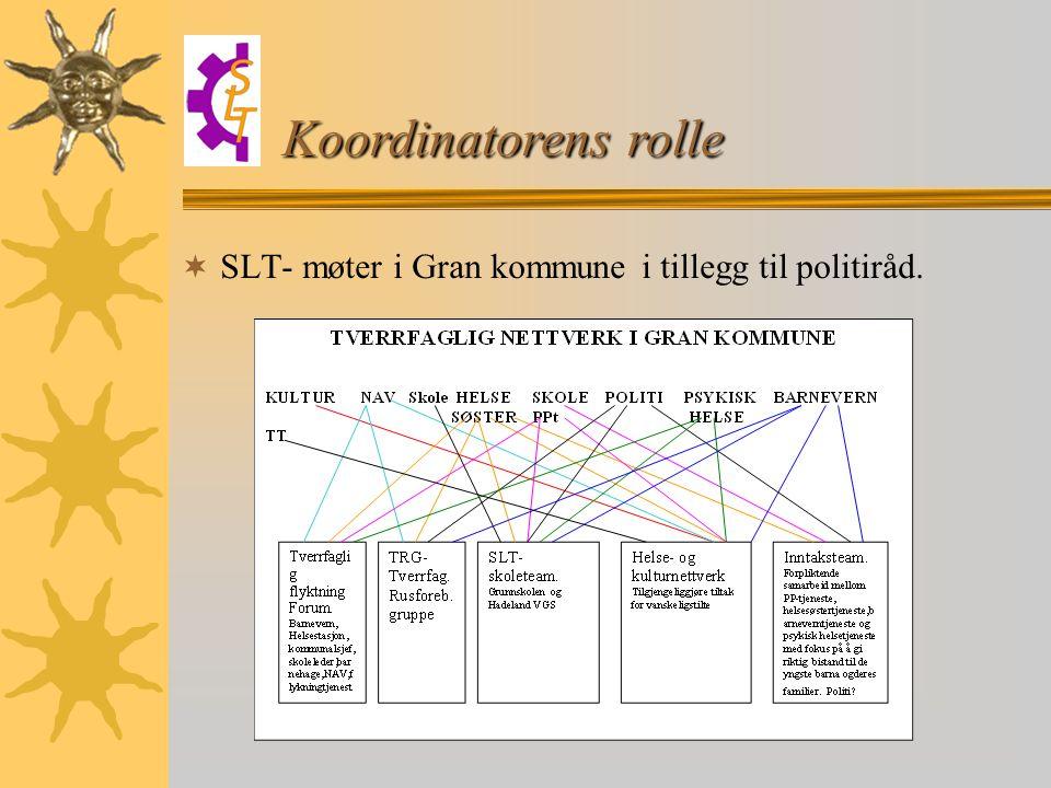 Koordinatorens rolle SLT- møter i Gran kommune i tillegg til politiråd.