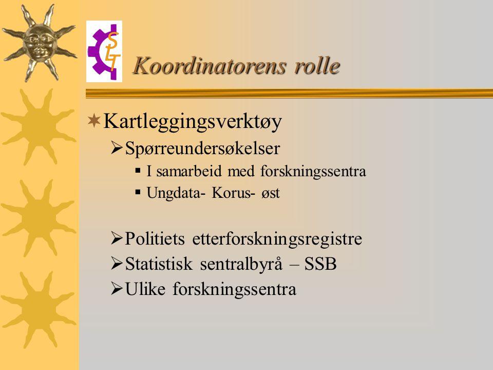 Koordinatorens rolle Kartleggingsverktøy Spørreundersøkelser