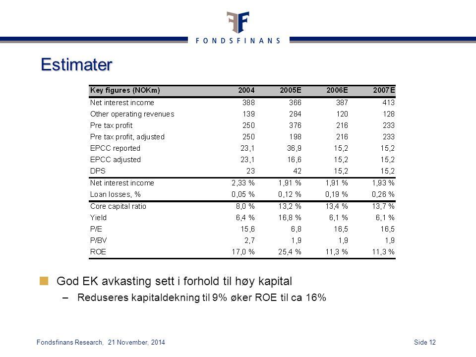 Estimater God EK avkasting sett i forhold til høy kapital