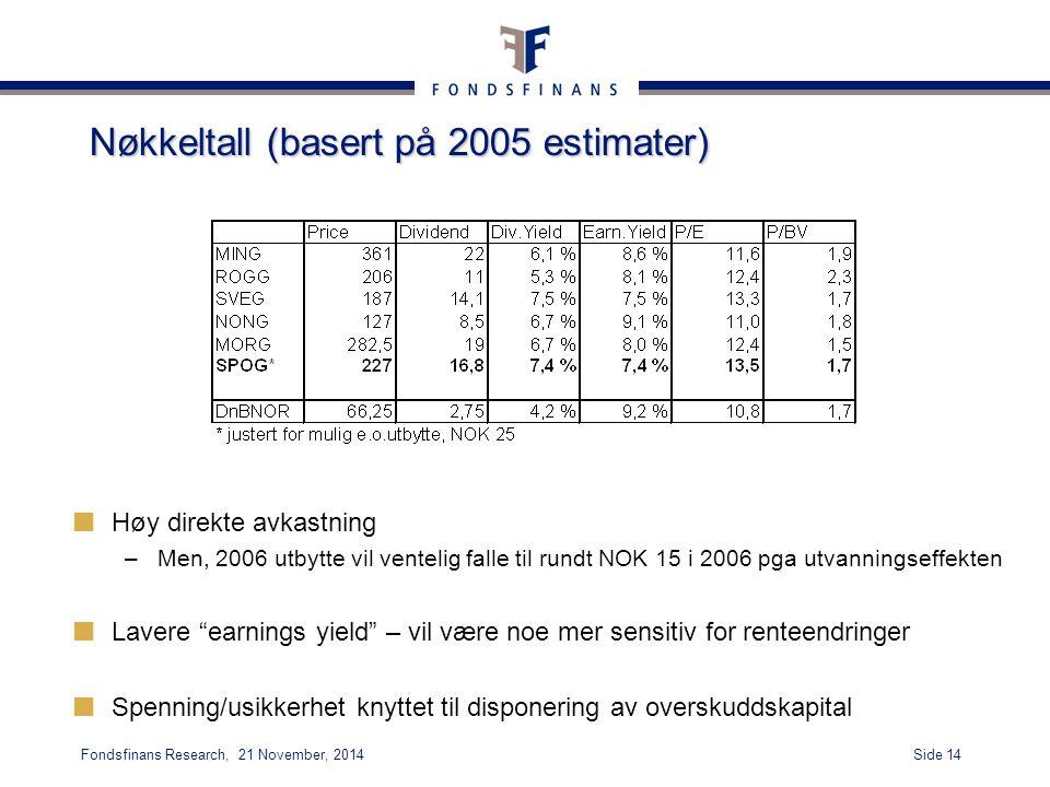 Nøkkeltall (basert på 2005 estimater)