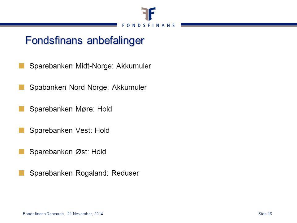 Fondsfinans anbefalinger