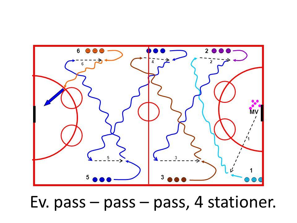 Ev. pass – pass – pass, 4 stationer.