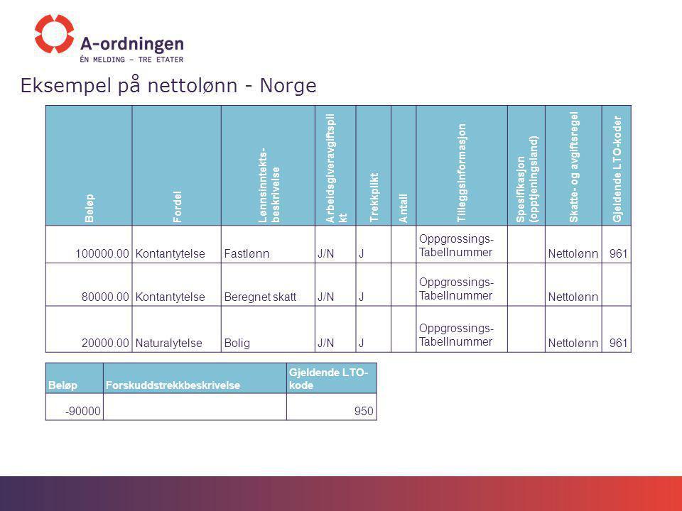 Eksempel på nettolønn - Norge