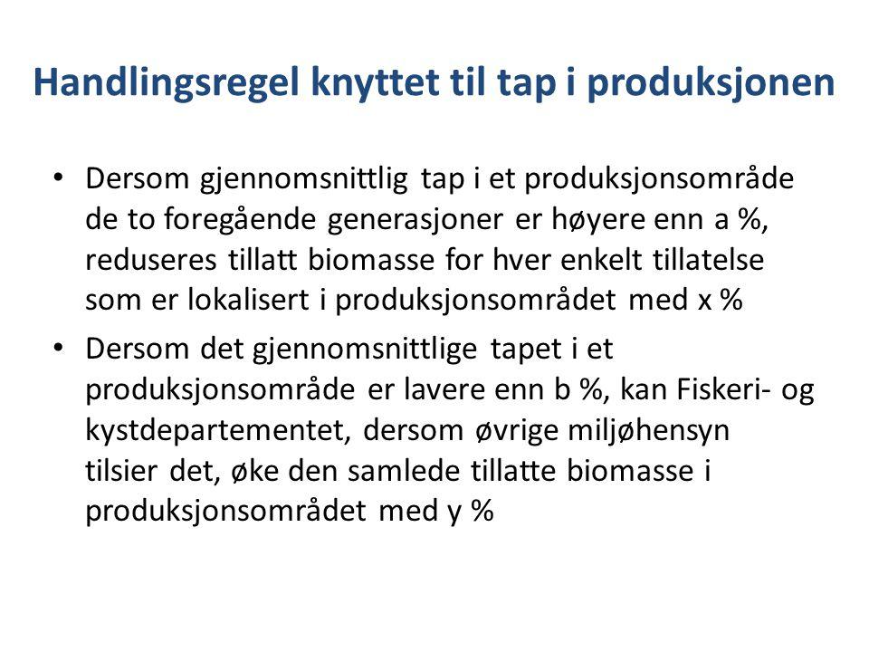 Handlingsregel knyttet til tap i produksjonen