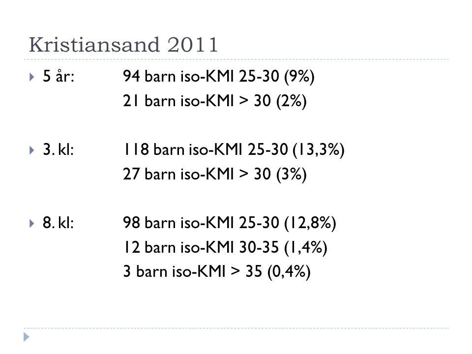 Kristiansand 2011 5 år: 94 barn iso-KMI 25-30 (9%)