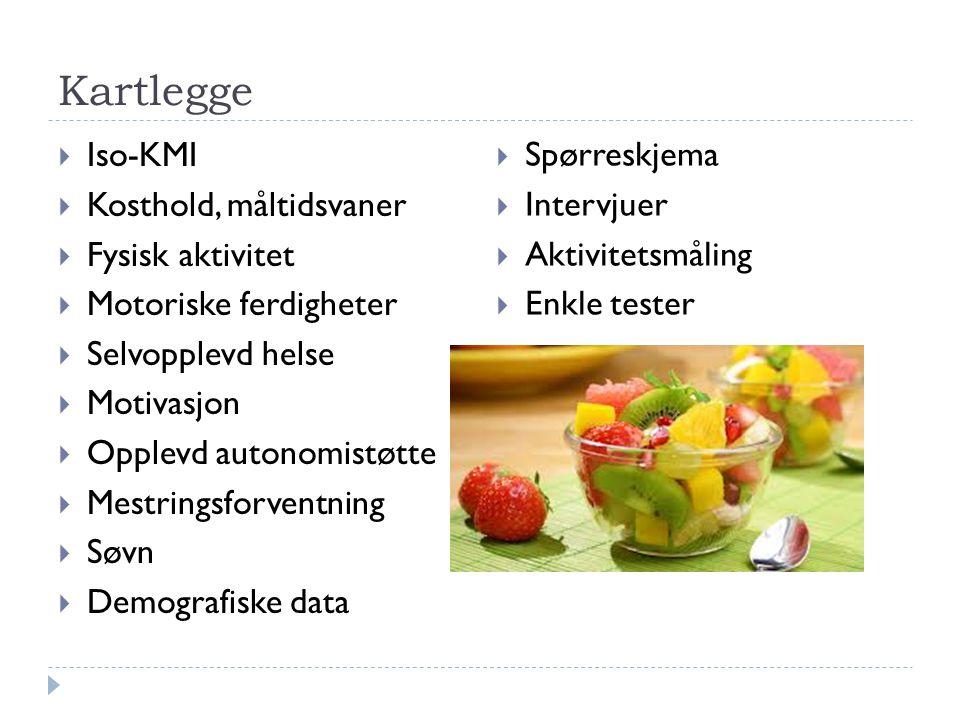Kartlegge Iso-KMI Kosthold, måltidsvaner Fysisk aktivitet