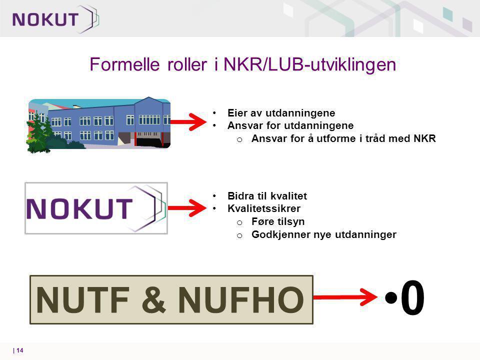 Formelle roller i NKR/LUB-utviklingen