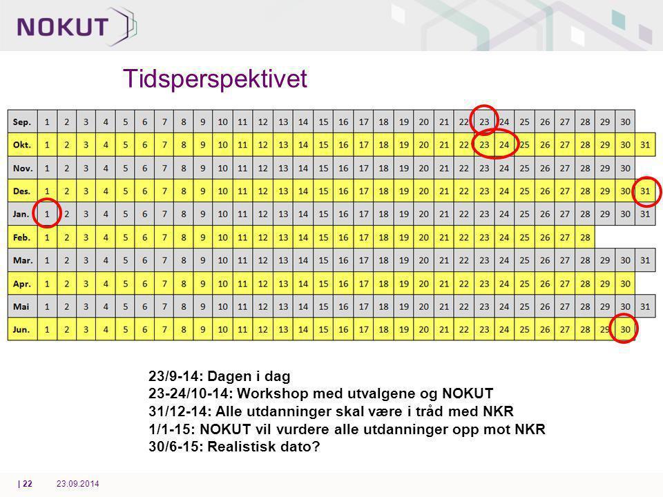 Tidsperspektivet 23/9-14: Dagen i dag