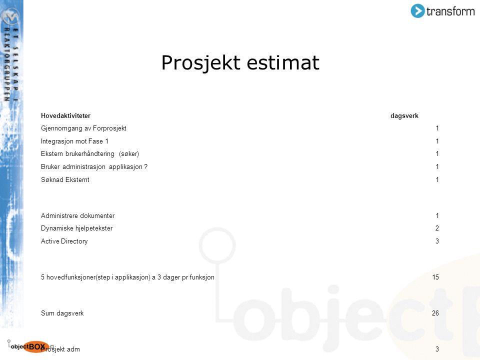 Prosjekt estimat Hovedaktiviteter dagsverk Gjennomgang av Forprosjekt