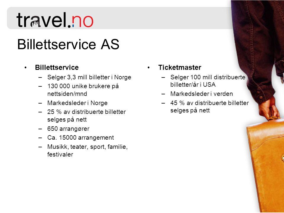 Billettservice AS Billettservice Ticketmaster