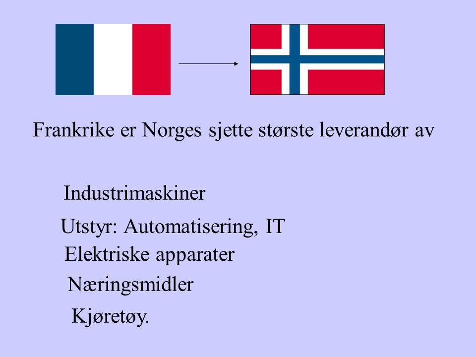 Frankrike er Norges sjette største leverandør av
