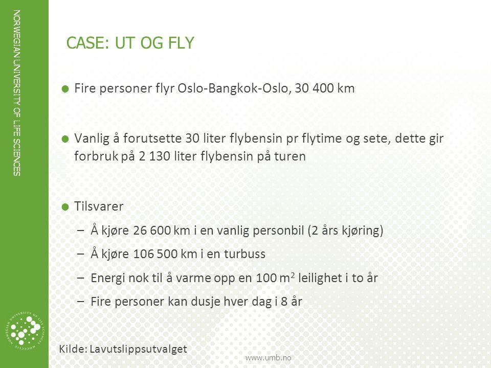 CASE: ut og fly Fire personer flyr Oslo-Bangkok-Oslo, 30 400 km