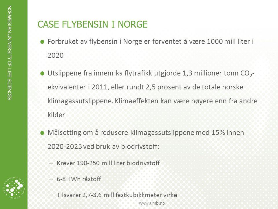 CASE Flybensin i norge Forbruket av flybensin i Norge er forventet å være 1000 mill liter i 2020.
