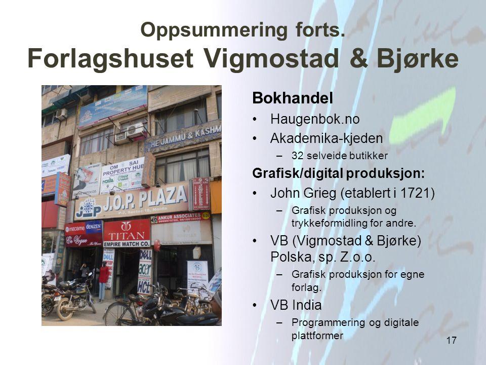 Oppsummering forts. Forlagshuset Vigmostad & Bjørke
