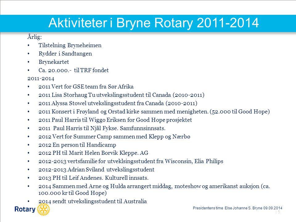 Aktiviteter i Bryne Rotary 2011-2014