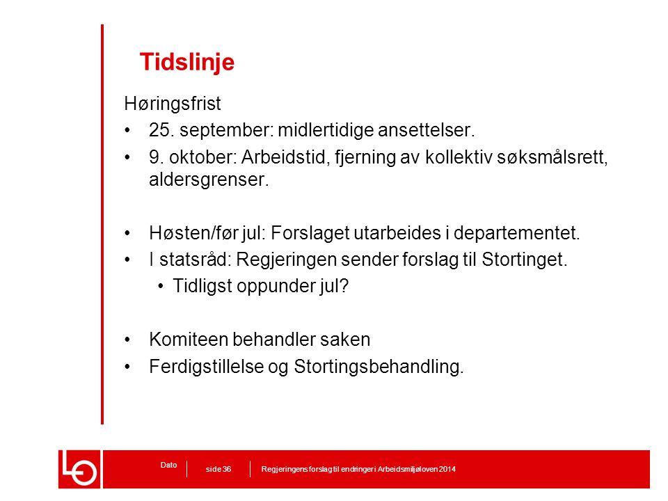 Tidslinje Høringsfrist 25. september: midlertidige ansettelser.