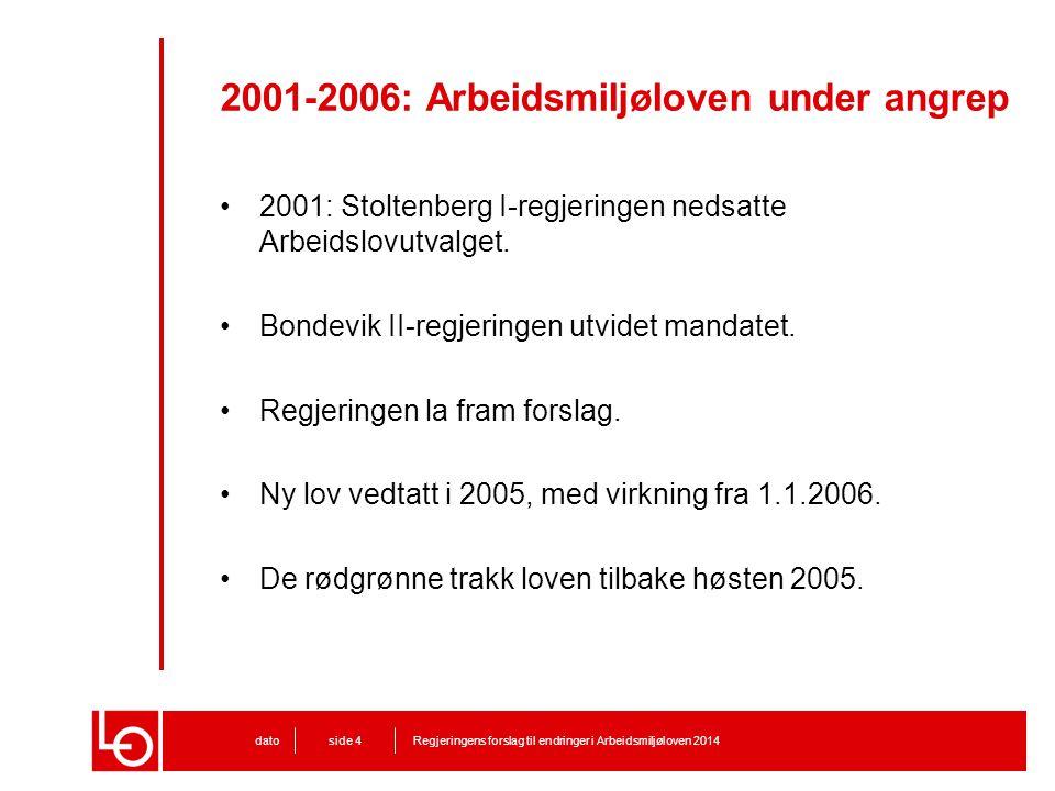 2001-2006: Arbeidsmiljøloven under angrep