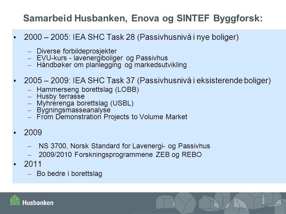 Samarbeid Husbanken, Enova og SINTEF Byggforsk: