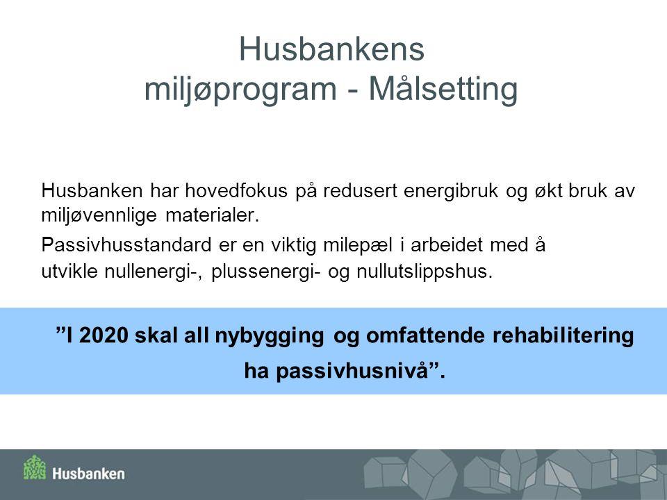 Husbankens miljøprogram - Målsetting