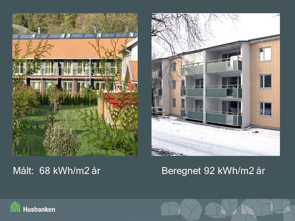 Målt: 68 kWh/m2 år Beregnet 92 kWh/m2 år 5