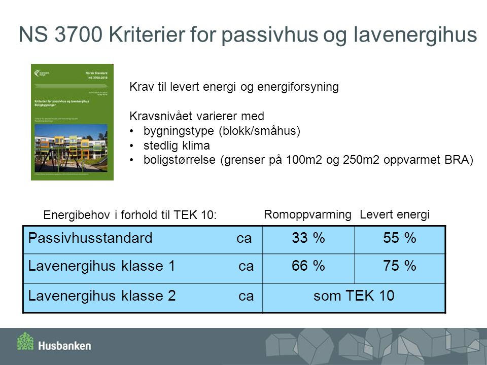 NS 3700 Kriterier for passivhus og lavenergihus