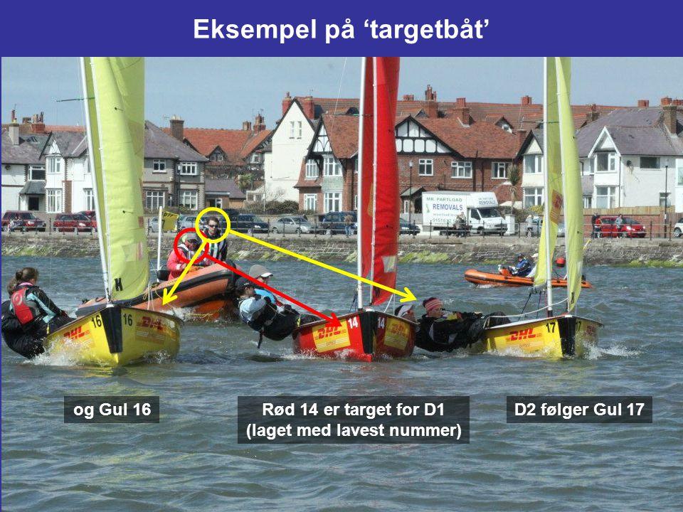 Eksempel på 'targetbåt' (laget med lavest nummer)
