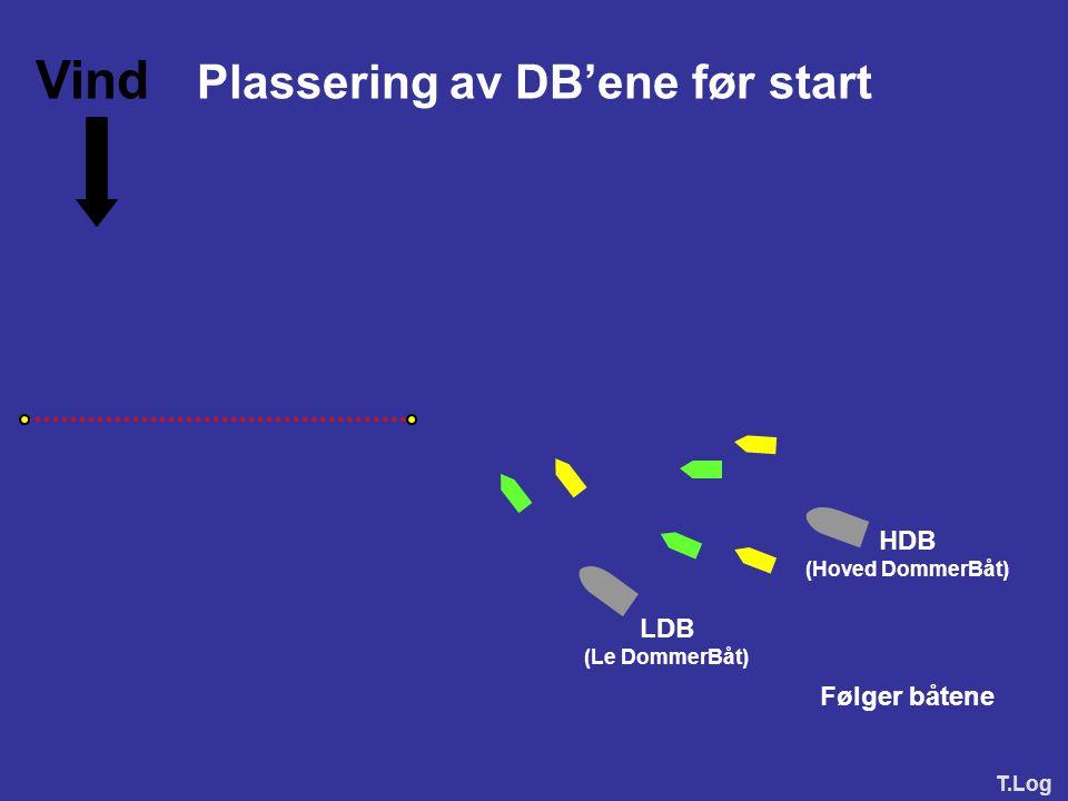 Plassering av DB'ene før start