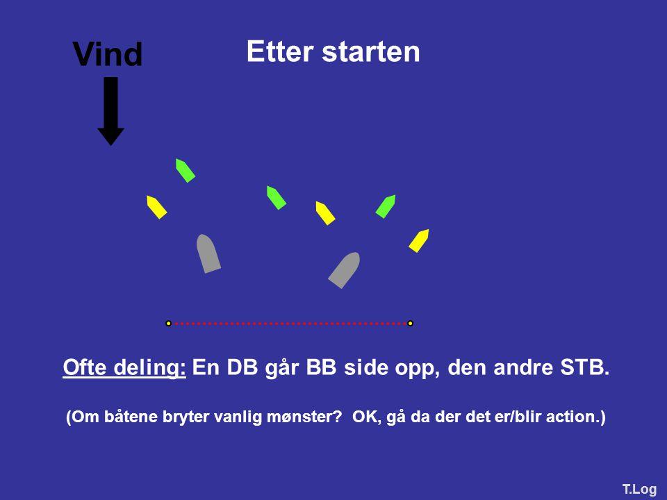 Vind Etter starten Ofte deling: En DB går BB side opp, den andre STB.