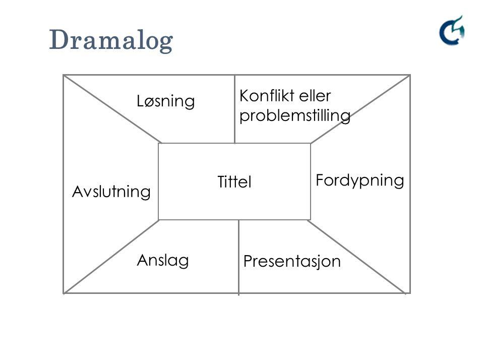 Dramalog Konflikt eller problemstilling Løsning Tittel Fordypning