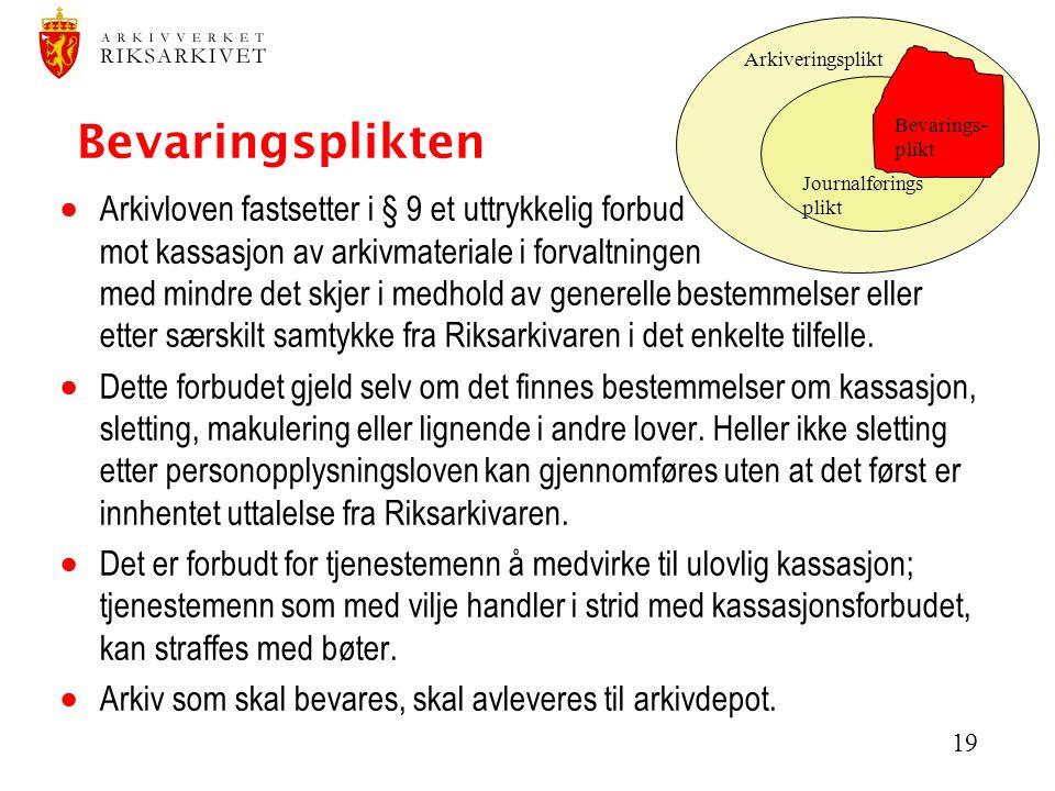 Arkiveringsplikt Journalføringsplikt. Bevarings-plikt. Bevaringsplikten.