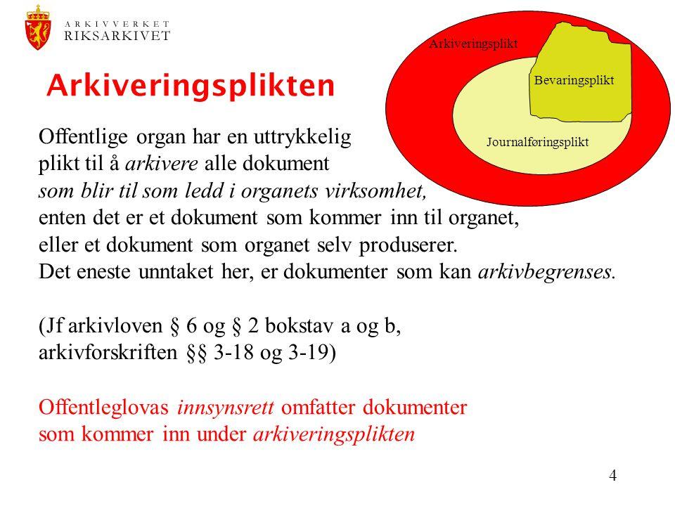 Arkiveringsplikt Journalføringsplikt. Bevaringsplikt. Arkiveringsplikten.